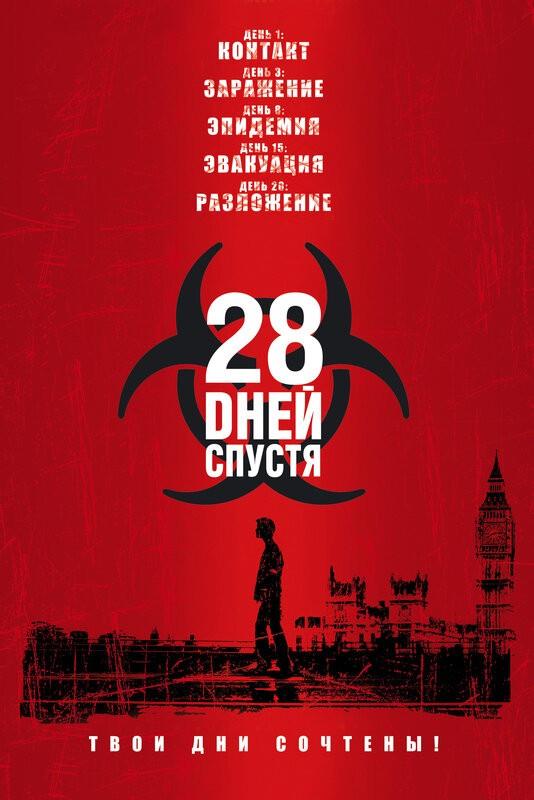 Зомби-хорроры - топ-10 лучших фильмов (2020)