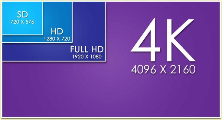 Фильмы в HD на телевизоре 4К. Почувствуйте разницу =)